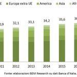 spesa-turisti-in-italia.jpg